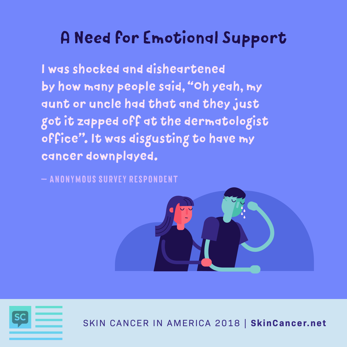 skin cancer need for emotional support